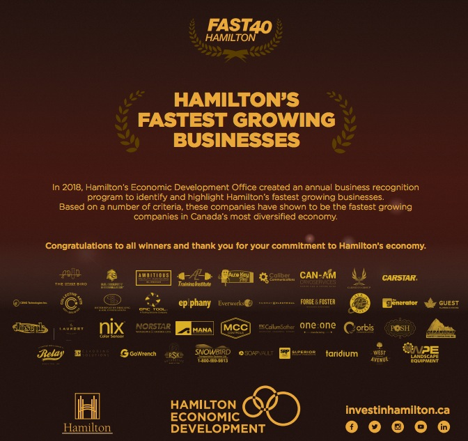 Hamilton fast 40